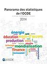 Panorama des statistiques de l'OCDE. Economie, environnement et société