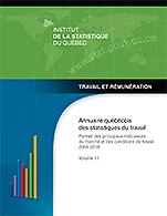 Annuaire québécois des statistiques du travail