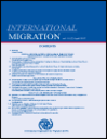 International Migration