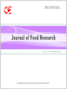 Journal of food research