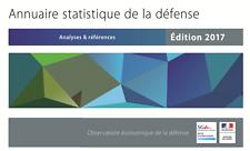 Annuaire statistique de la Défense