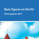 Basic figures on the EU